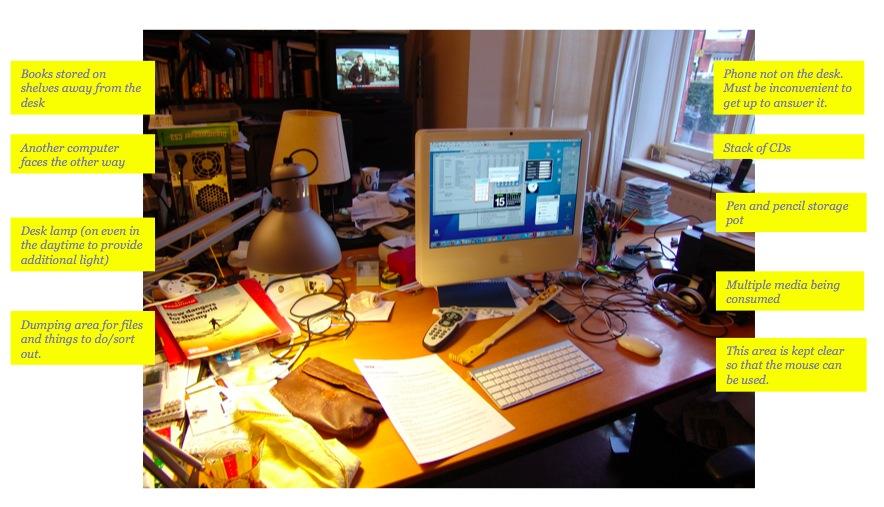 Desk analysis